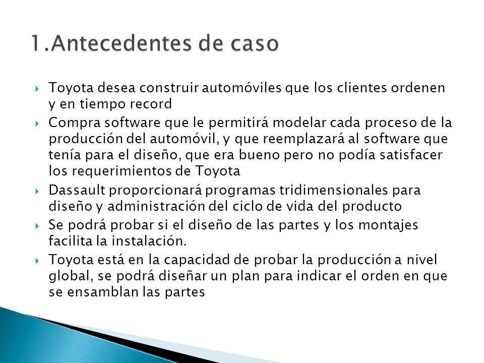 1.Antecedentes de caso Toyota desea construir automóviles que los clientes ordenen y en tiempo record.