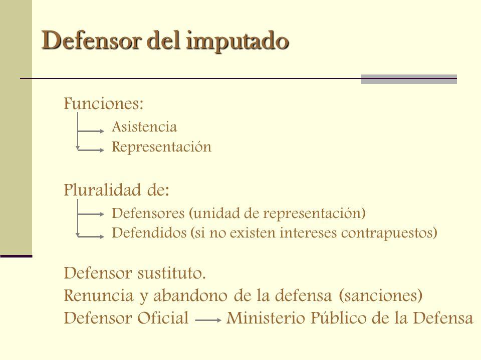 Defensor del imputado Funciones: Asistencia Pluralidad de: