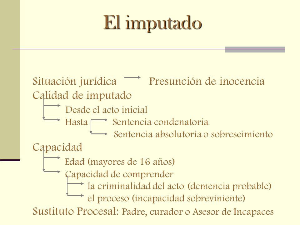 El imputado Situación jurídica Presunción de inocencia