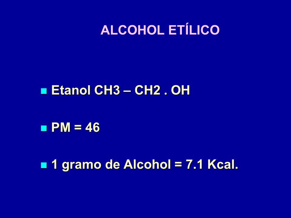 ALCOHOL ETÍLICO Etanol CH3 – CH2 . OH PM = 46 1 gramo de Alcohol = 7.1 Kcal.
