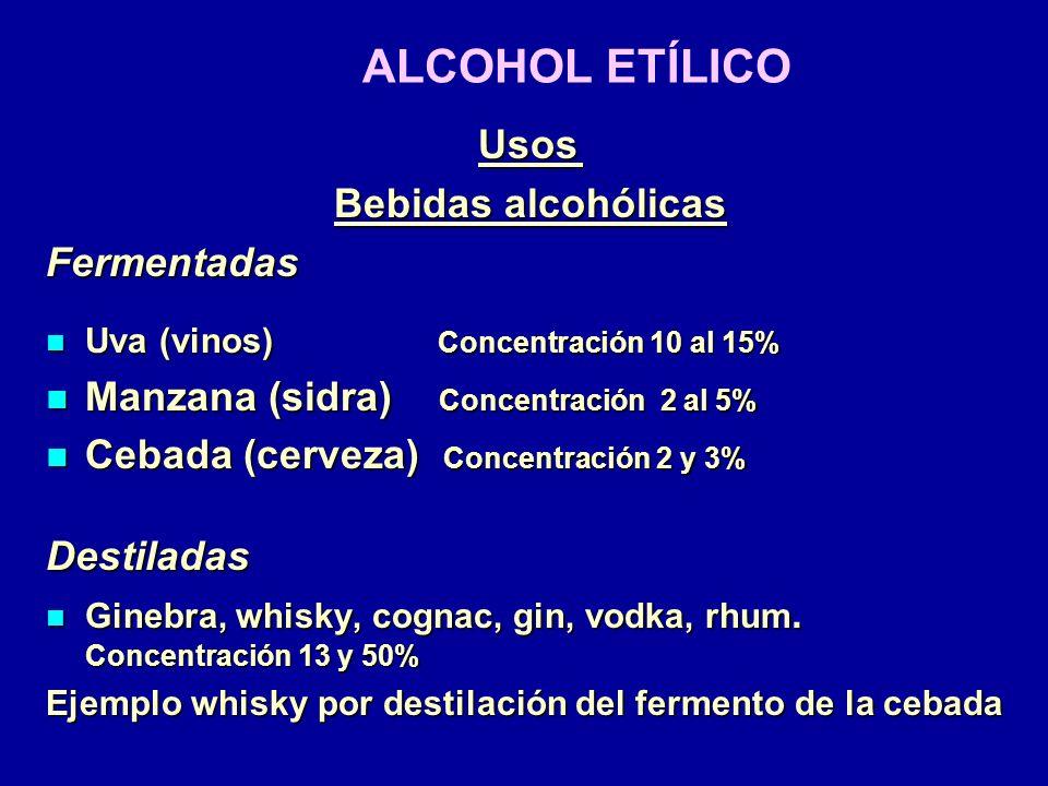 ALCOHOL ETÍLICO Usos Bebidas alcohólicas Fermentadas