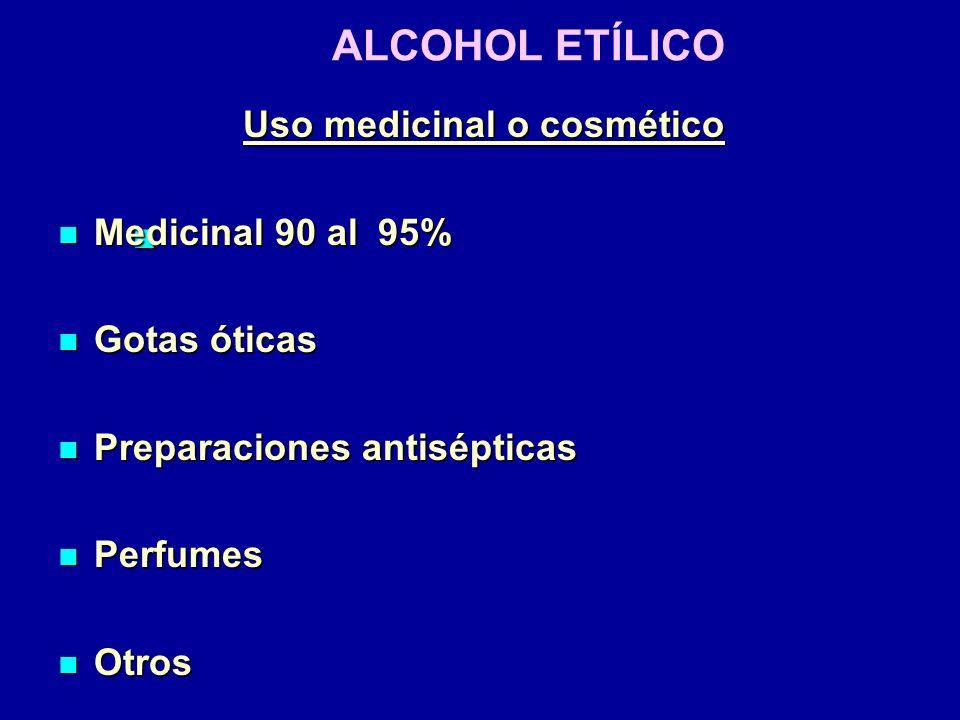 Uso medicinal o cosmético
