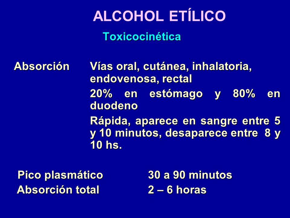 ALCOHOL ETÍLICO Toxicocinética