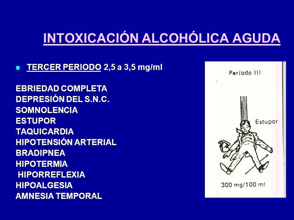 INTOXICACIÓN ALCOHÓLICA AGUDA
