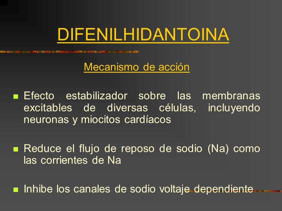 DIFENILHIDANTOINA Mecanismo de acción