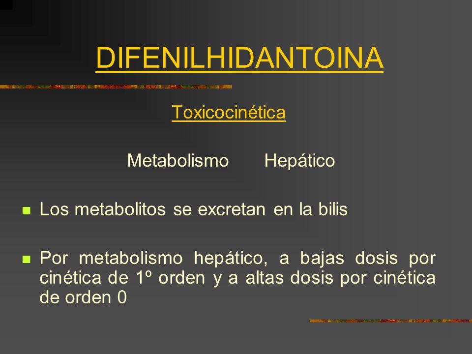 DIFENILHIDANTOINA Toxicocinética Metabolismo Hepático