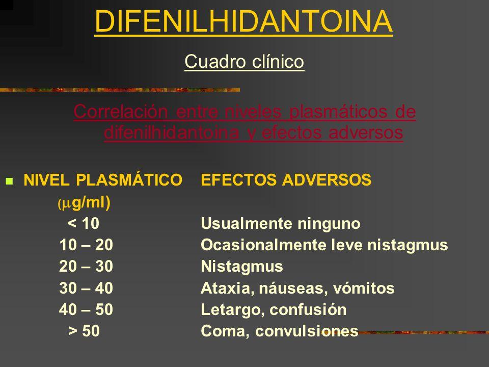 DIFENILHIDANTOINA Cuadro clínico