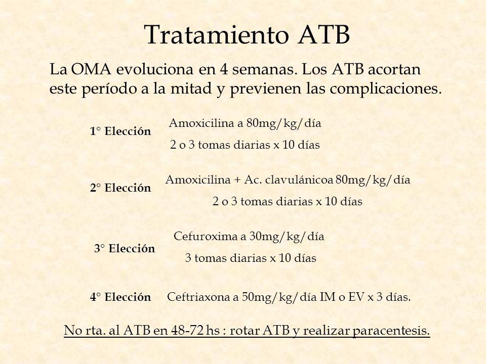 Tratamiento ATB La OMA evoluciona en 4 semanas. Los ATB acortan este período a la mitad y previenen las complicaciones.