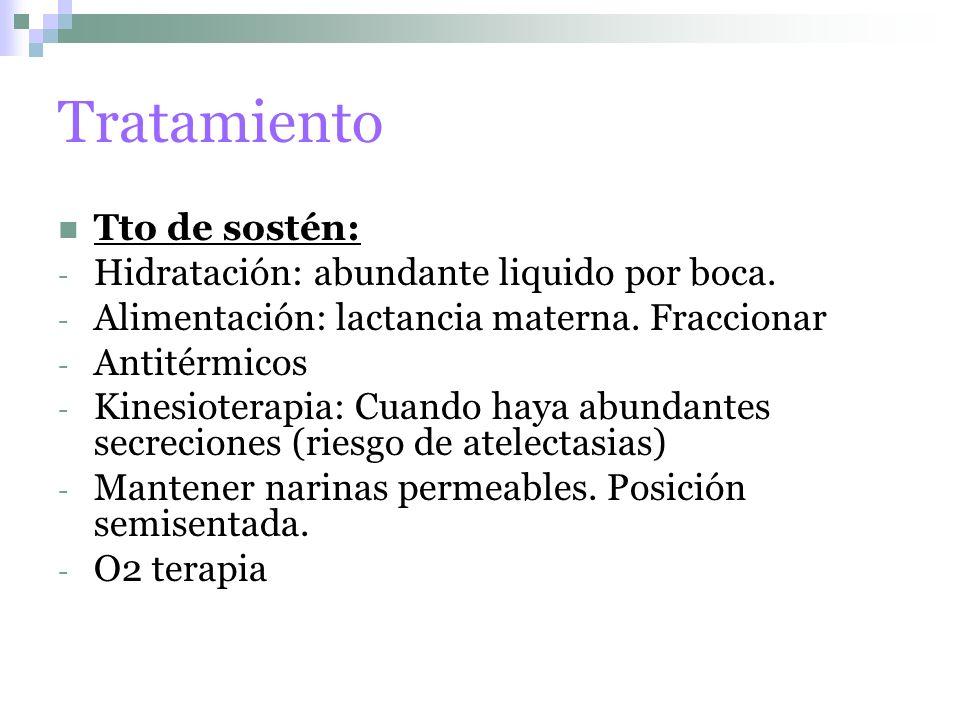Tratamiento Tto de sostén: Hidratación: abundante liquido por boca.