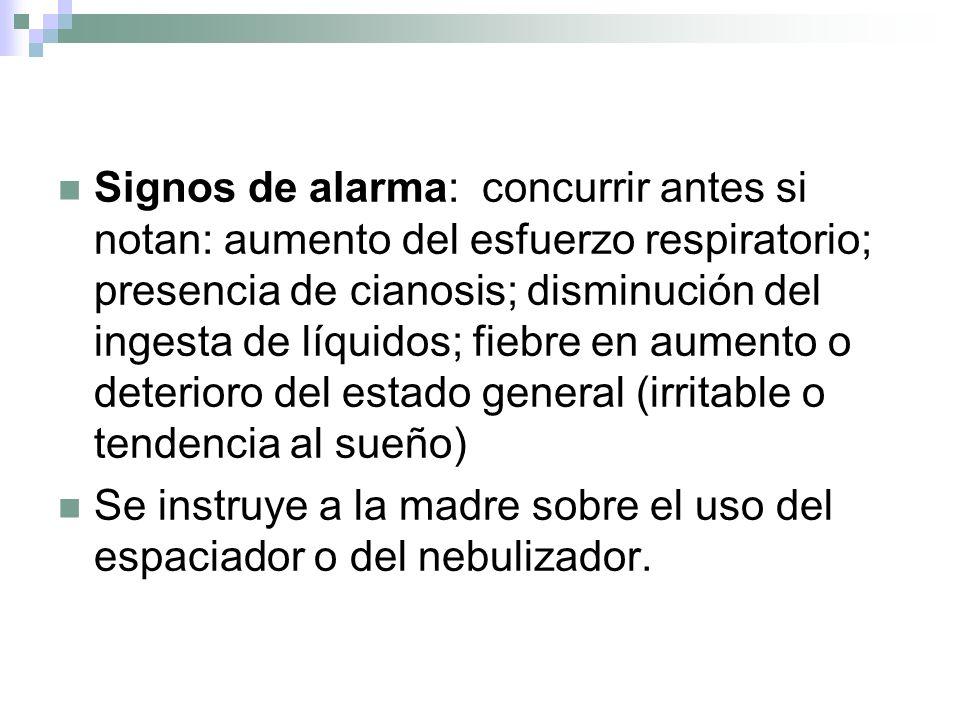 Se instruye a la madre sobre el uso del espaciador o del nebulizador.