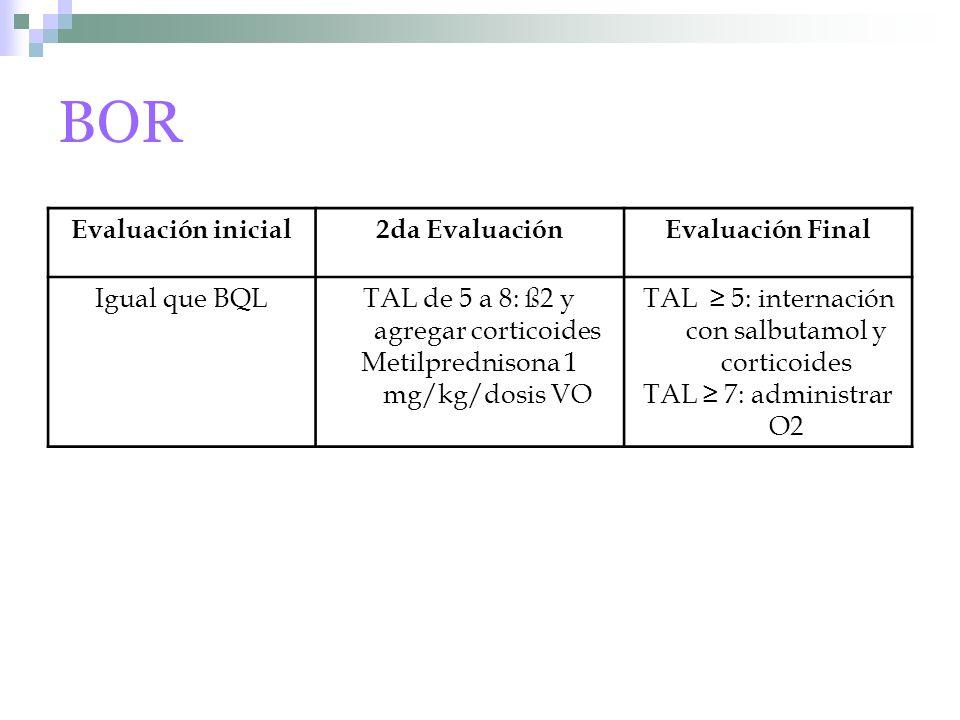 BOR Evaluación inicial 2da Evaluación Evaluación Final Igual que BQL
