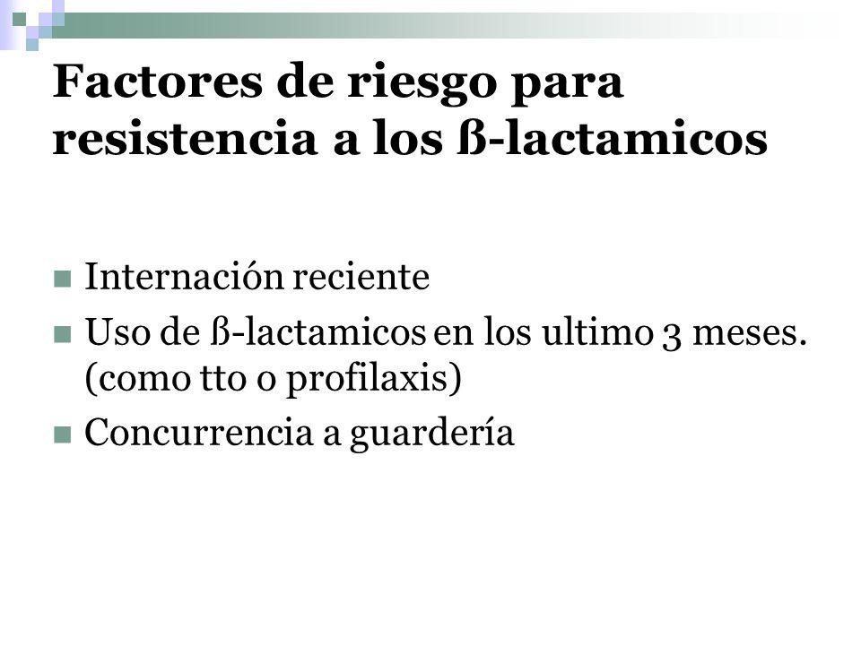 Factores de riesgo para resistencia a los ß-lactamicos