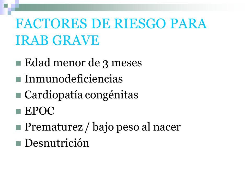 FACTORES DE RIESGO PARA IRAB GRAVE