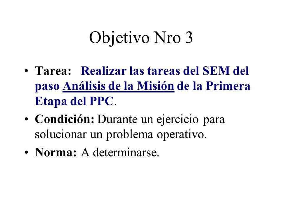 Objetivo Nro 3 Tarea: Realizar las tareas del SEM del paso Análisis de la Misión de la Primera Etapa del PPC.