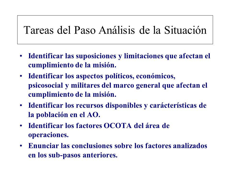 Tareas del Paso Análisis de la Situación