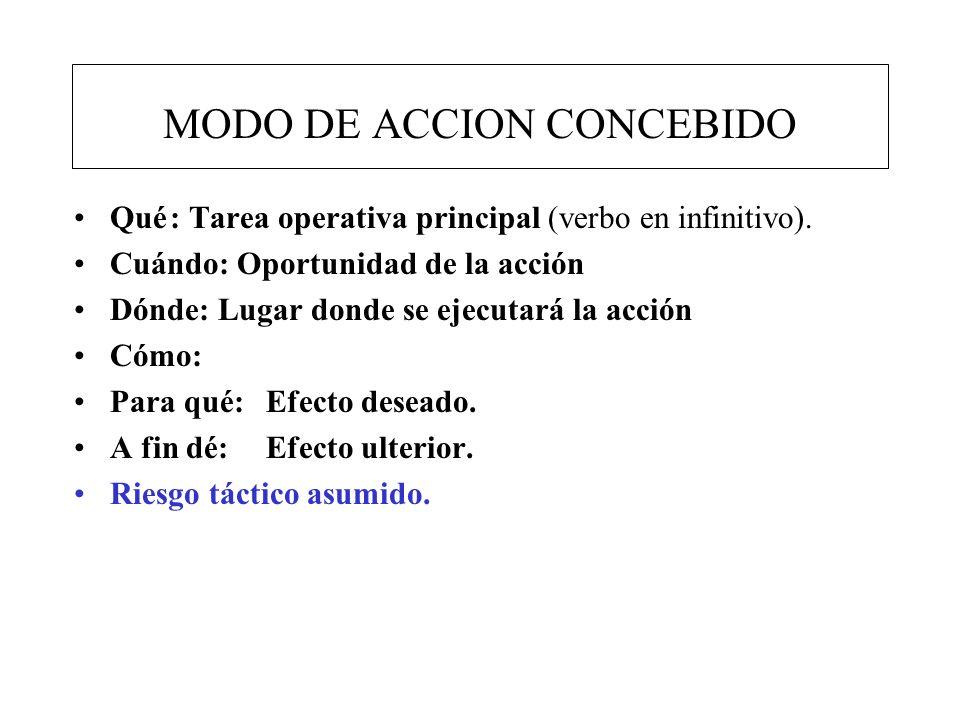 MODO DE ACCION CONCEBIDO