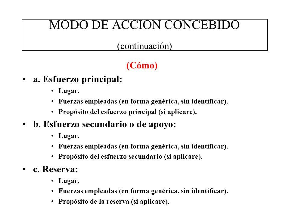 MODO DE ACCION CONCEBIDO (continuación)