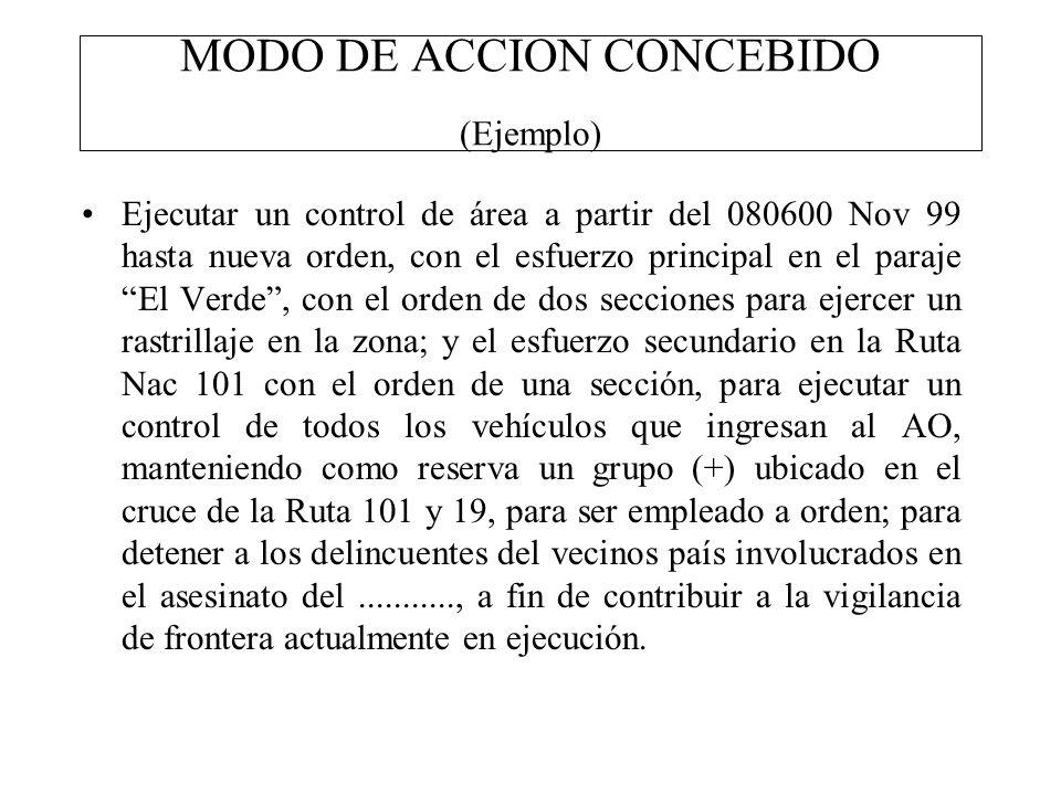 MODO DE ACCION CONCEBIDO (Ejemplo)