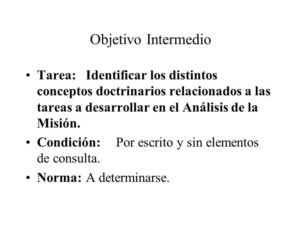 Objetivo Intermedio Tarea: Identificar los distintos conceptos doctrinarios relacionados a las tareas a desarrollar en el Análisis de la Misión.
