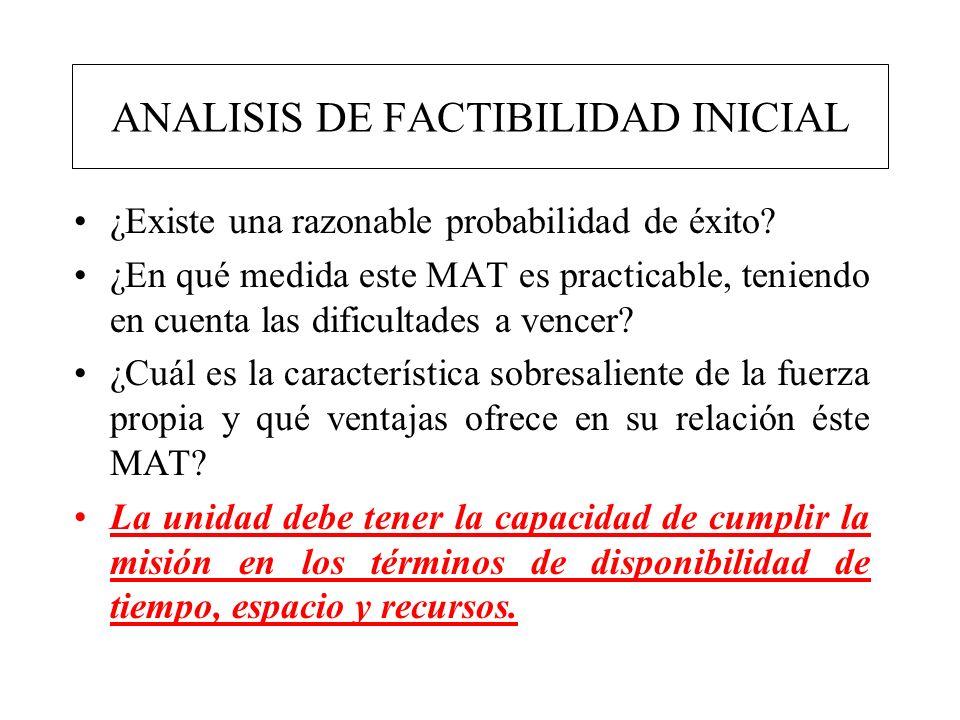 ANALISIS DE FACTIBILIDAD INICIAL