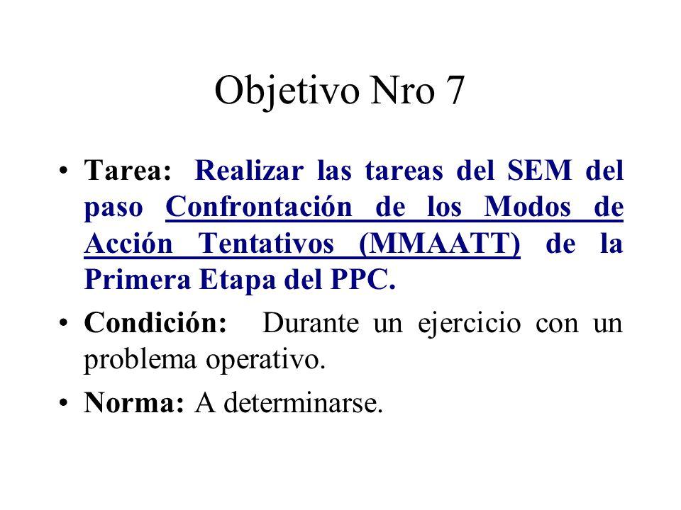 Objetivo Nro 7 Tarea: Realizar las tareas del SEM del paso Confrontación de los Modos de Acción Tentativos (MMAATT) de la Primera Etapa del PPC.