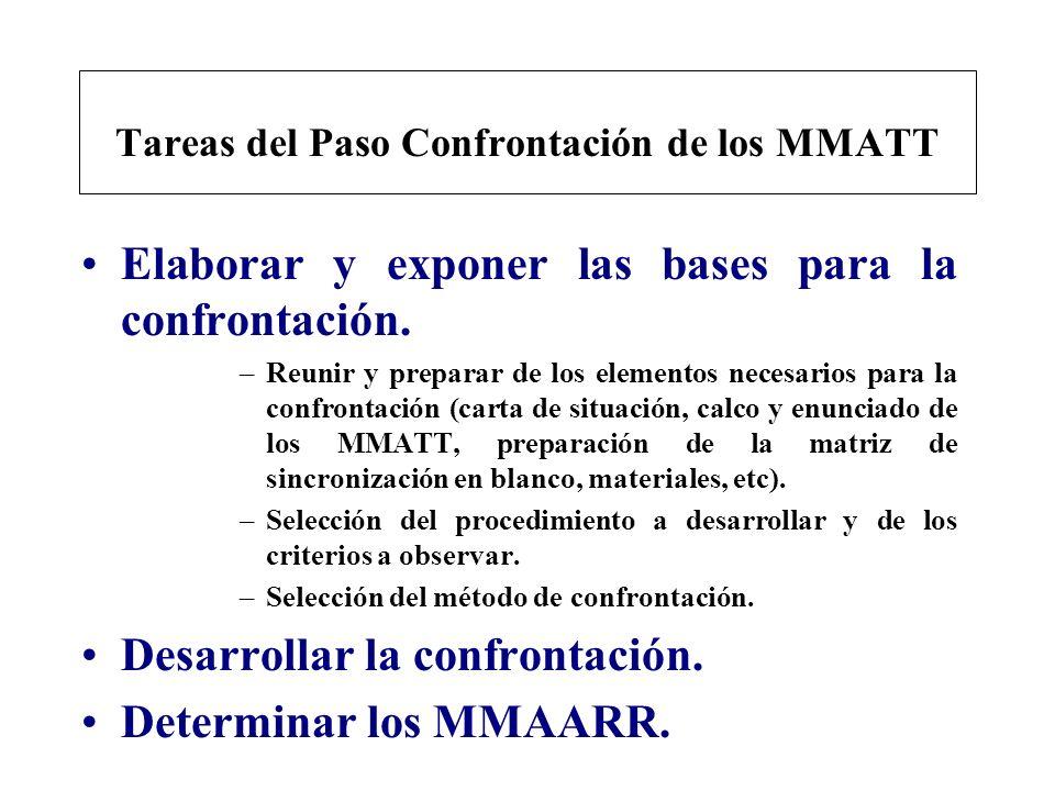 Tareas del Paso Confrontación de los MMATT