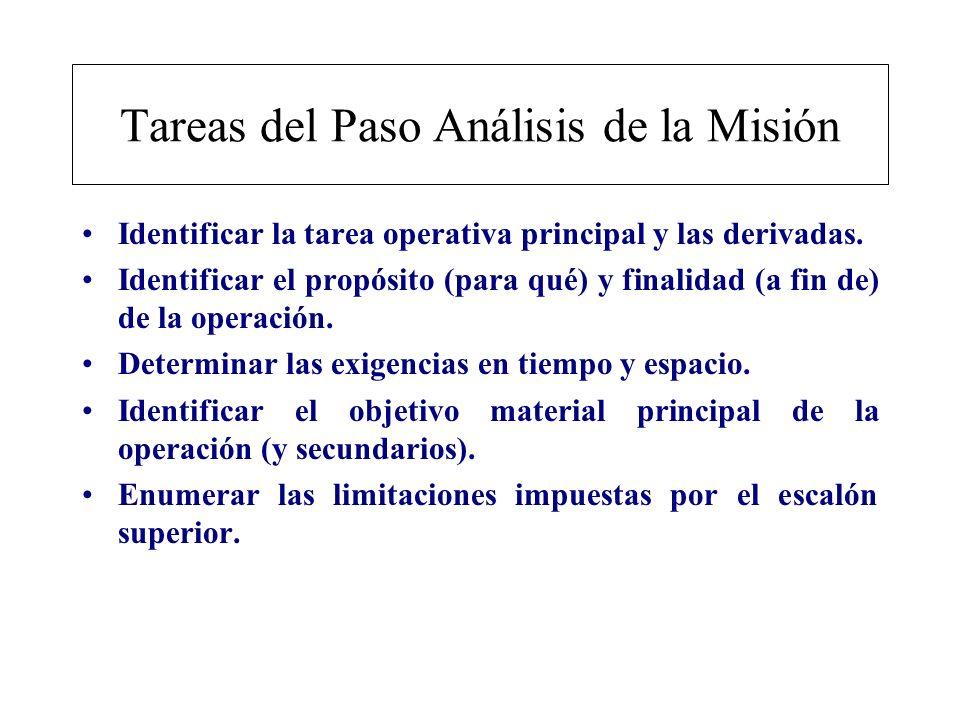 Tareas del Paso Análisis de la Misión