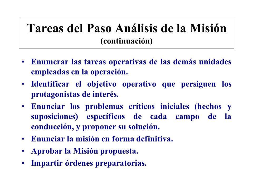 Tareas del Paso Análisis de la Misión (continuación)