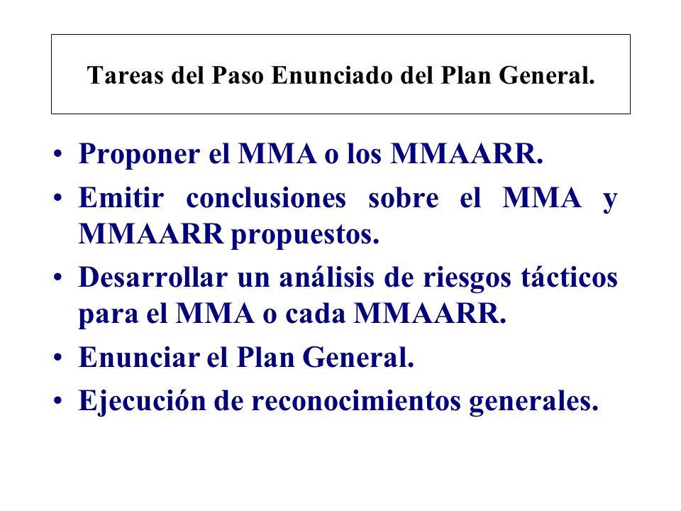 Tareas del Paso Enunciado del Plan General.