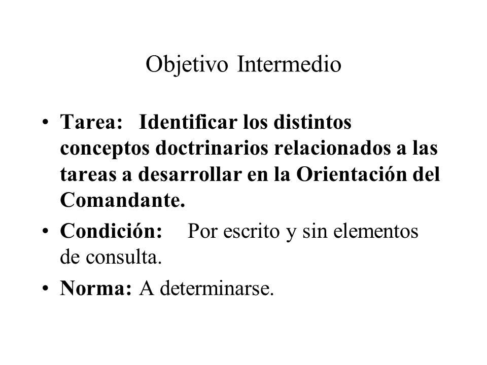 Objetivo Intermedio Tarea: Identificar los distintos conceptos doctrinarios relacionados a las tareas a desarrollar en la Orientación del Comandante.