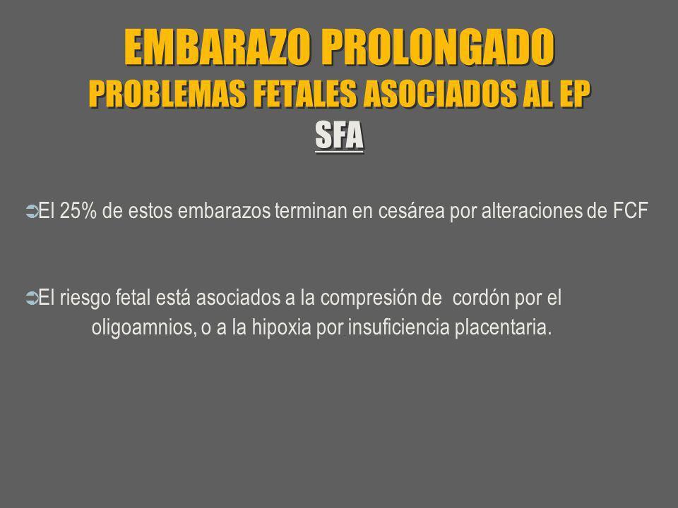 EMBARAZO PROLONGADO PROBLEMAS FETALES ASOCIADOS AL EP SFA