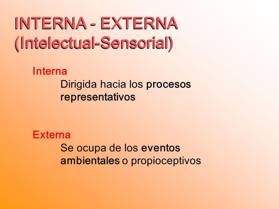 INTERNA - EXTERNA (Intelectual-Sensorial)