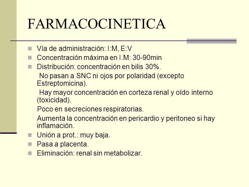 FARMACOCINETICA Vía de administración: I:M, E:V