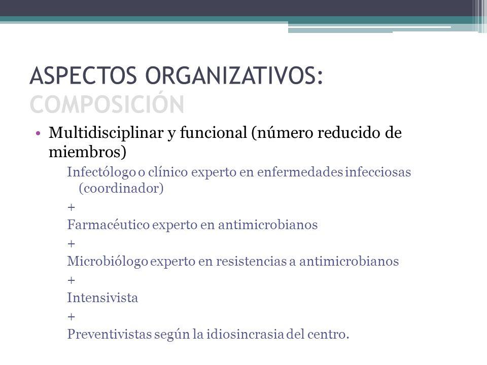 ASPECTOS ORGANIZATIVOS: COMPOSICIÓN
