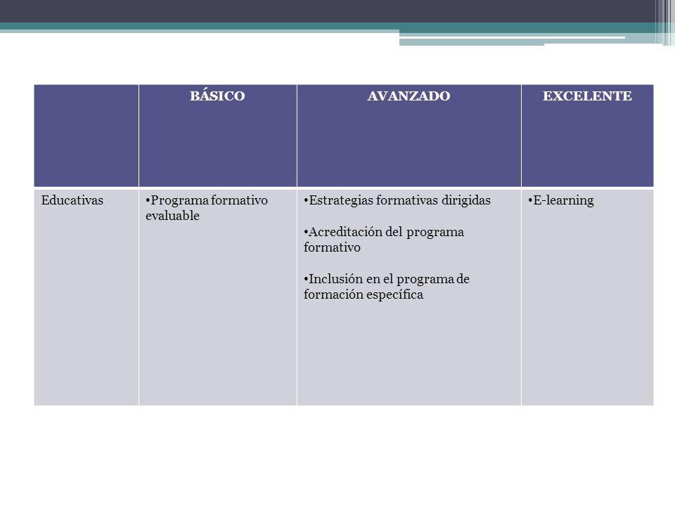 BÁSICOAVANZADO. EXCELENTE. Educativas. Programa formativo evaluable. Estrategias formativas dirigidas.