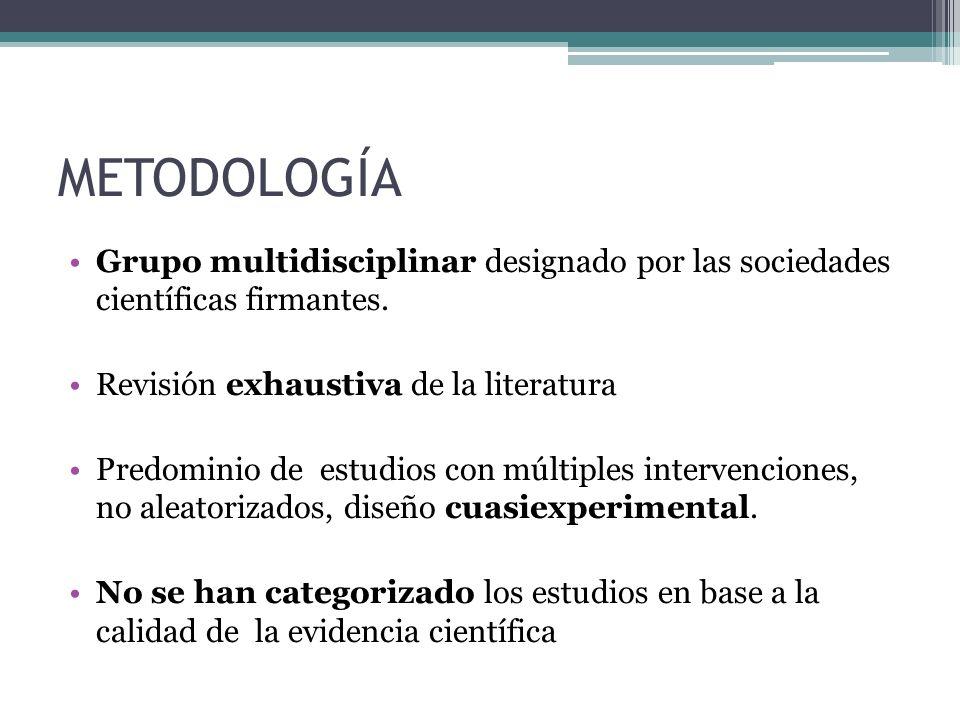 METODOLOGÍA Grupo multidisciplinar designado por las sociedades científicas firmantes. Revisión exhaustiva de la literatura.