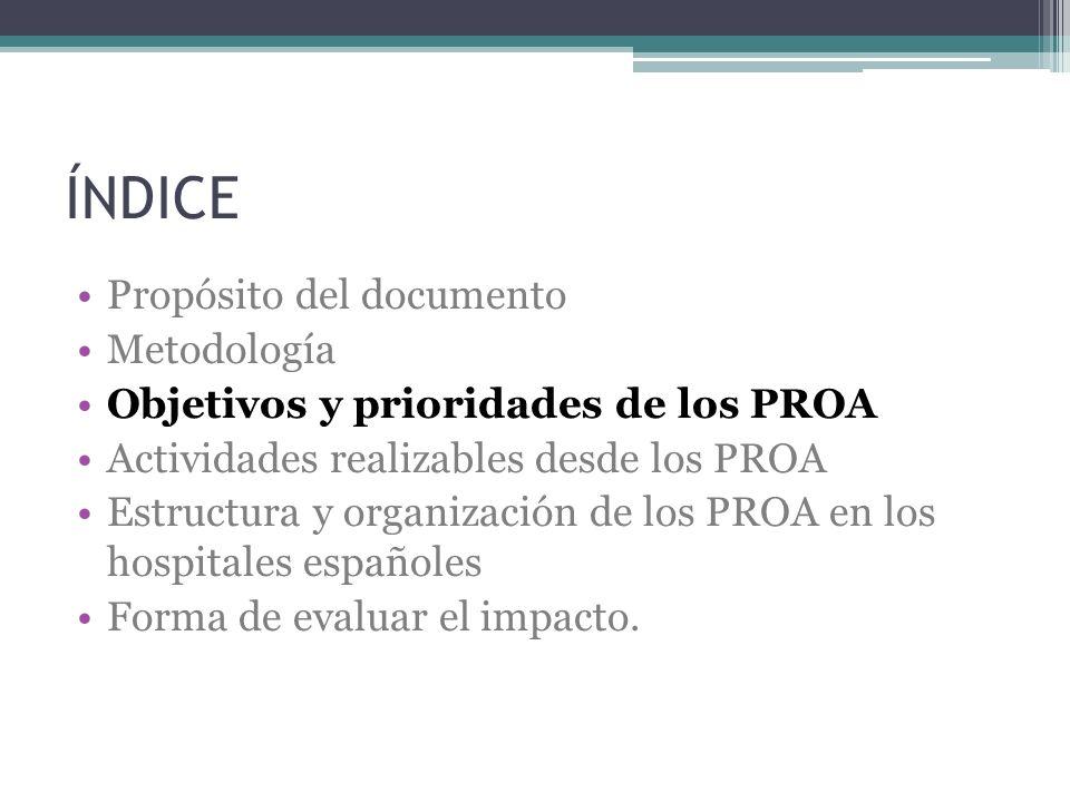 ÍNDICE Propósito del documento Metodología