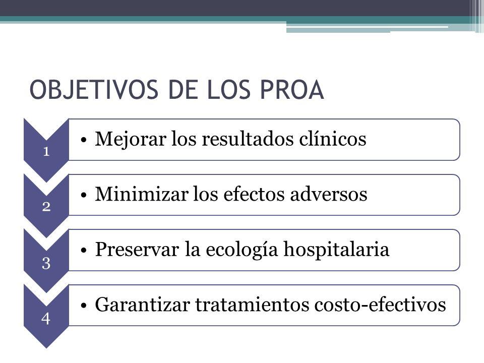 OBJETIVOS DE LOS PROA1. Mejorar los resultados clínicos. 2. Minimizar los efectos adversos. 3. Preservar la ecología hospitalaria.