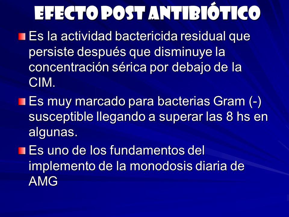 Efecto post antibiótico