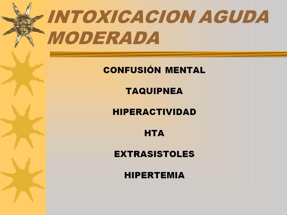 INTOXICACION AGUDA MODERADA