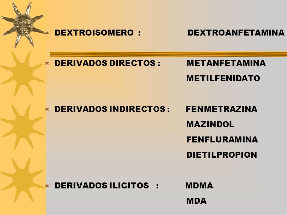 DEXTROISOMERO : DEXTROANFETAMINA