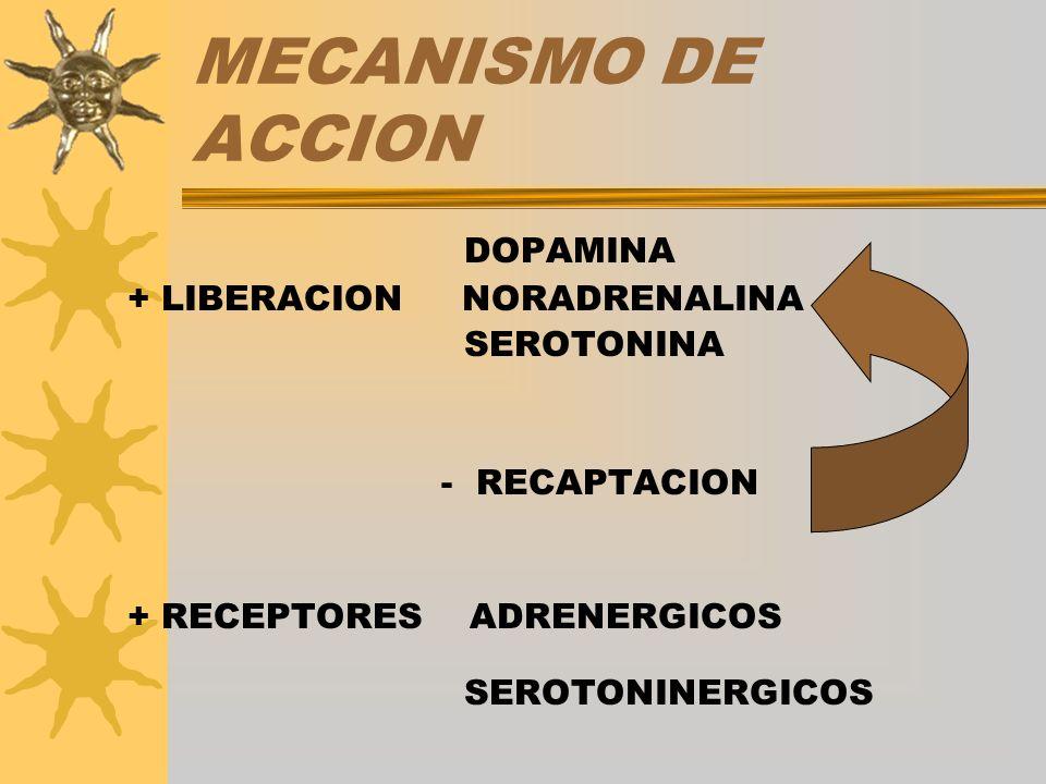 MECANISMO DE ACCION DOPAMINA + LIBERACION NORADRENALINA SEROTONINA