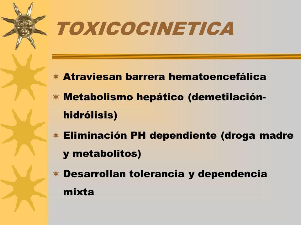 TOXICOCINETICA Atraviesan barrera hematoencefálica