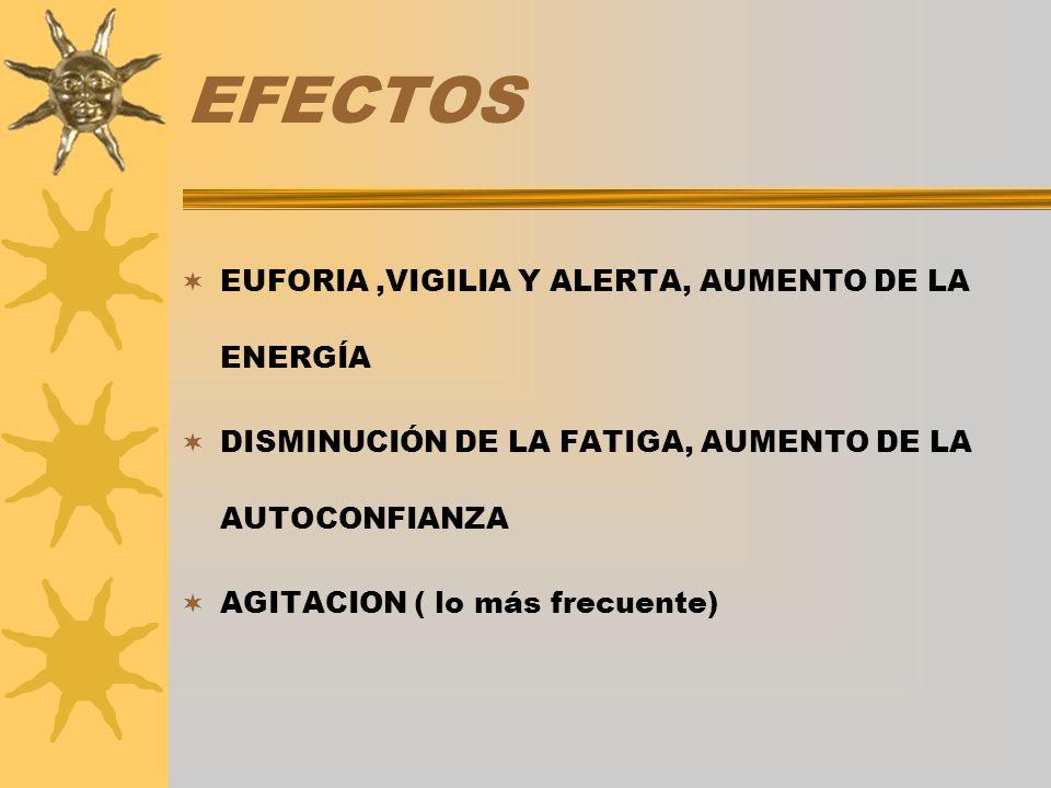 EFECTOS EUFORIA ,VIGILIA Y ALERTA, AUMENTO DE LA ENERGÍA