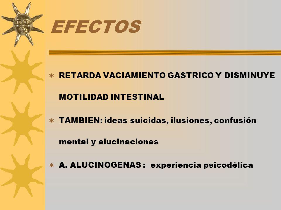 EFECTOS RETARDA VACIAMIENTO GASTRICO Y DISMINUYE MOTILIDAD INTESTINAL