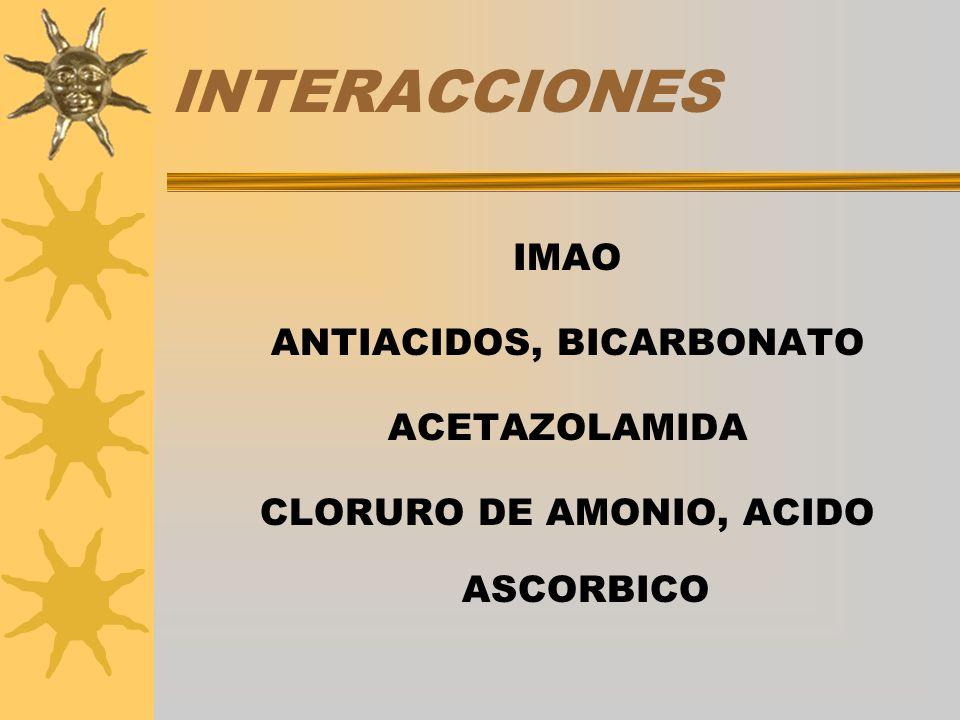 INTERACCIONES IMAO ANTIACIDOS, BICARBONATO ACETAZOLAMIDA