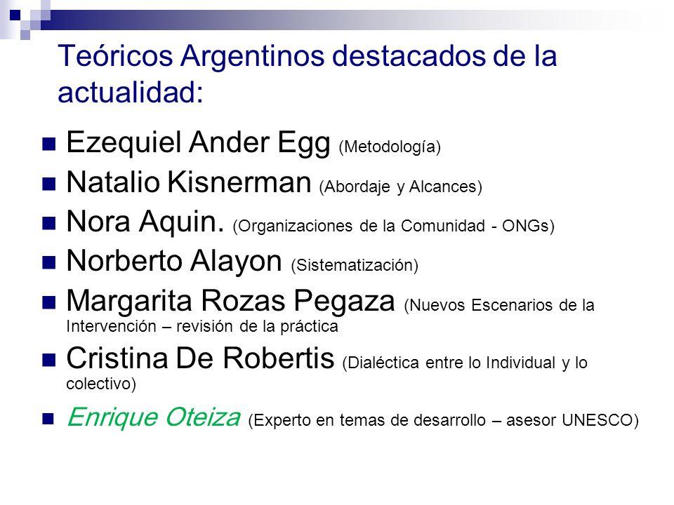 Teóricos Argentinos destacados de la actualidad: