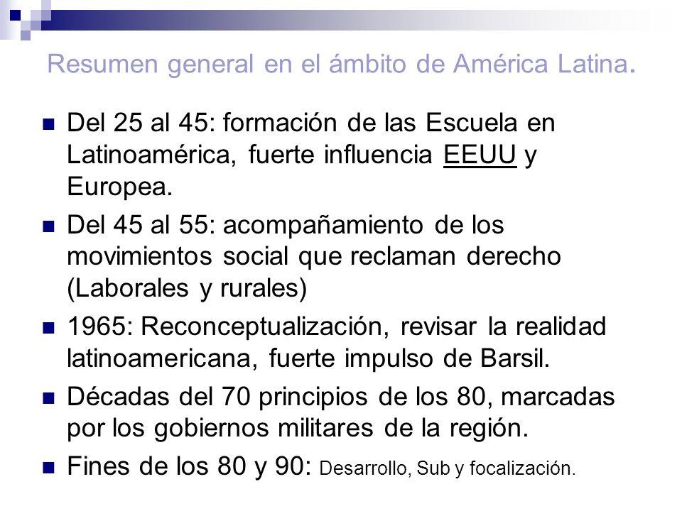 Resumen general en el ámbito de América Latina.