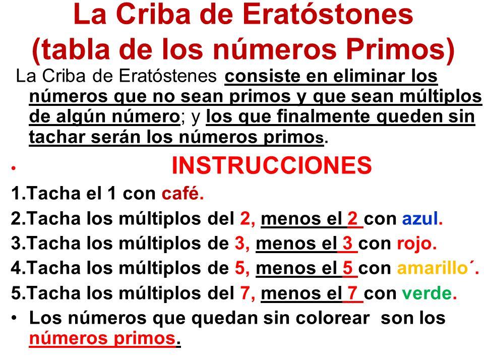 La Criba de Eratóstones (tabla de los números Primos)