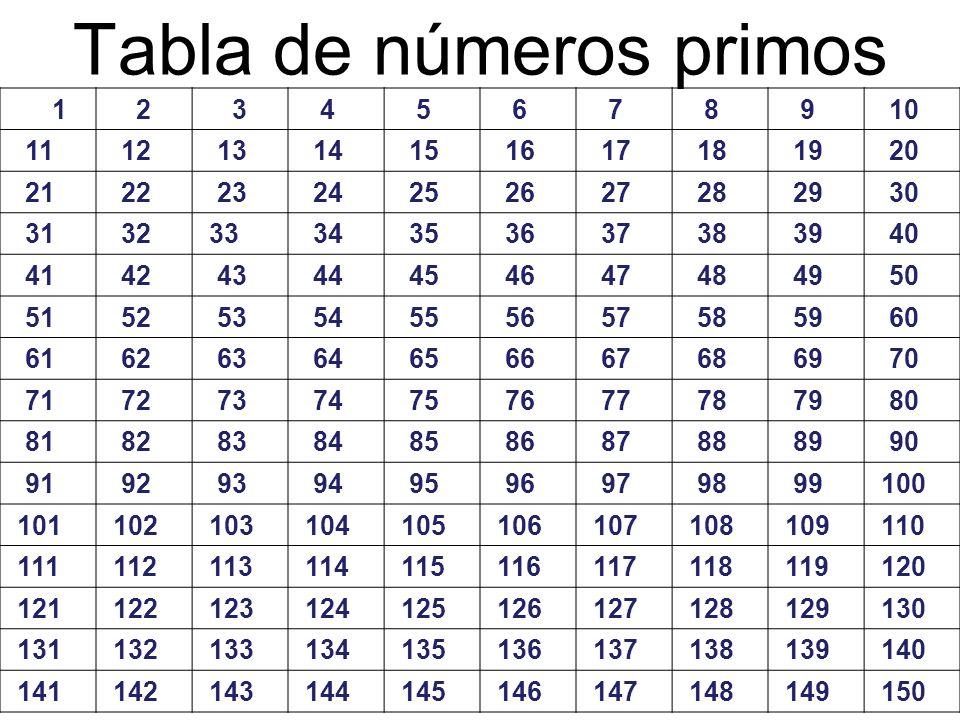 Tabla de números primos
